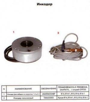 taa633d2 encoder