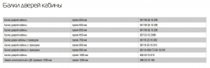 каретка дк кмз к-т007.03.10.300б -правая007.03.10.340а -левая  на балке 007.03.10.290 (проём 650мм)