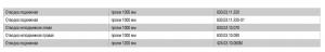 отводка в сборе 830.03.10.090 (кмз)