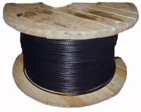 кабель кпвл (кпвлс) -18х1 (круглый)