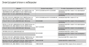 elemol mpv132s.22 4,4/1,1