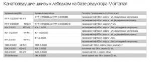 650х3х10 0414.22.00.001 Montanari (КМЗ)