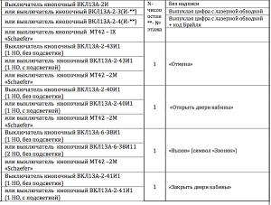 вкл-13а 7-34 имки758724 053