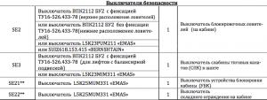 впк-2112 бу2