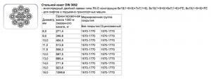 трос - канат d - 15,0 мм. din 3062