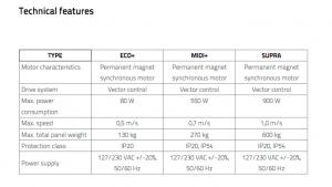"двигатель ""двойной шкивок"" пдк wittur selcom hydra plus dpm57bl74.d1 5-4 моторедуктор 36v 1,7a 4000rpm 3201.04.0901v02"