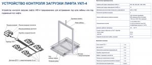 Устройство ГВУ УКП-4 / ПТЛ-1