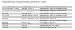 лебёдка montanari 630кг. 1м/с. (кмз)