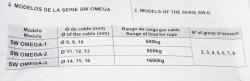 устройство гву sw-omega на 6 тросов