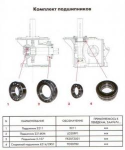 подшипник 6007 (маленький) отис vtr-13 180107ac17 / 6-80107 c17
