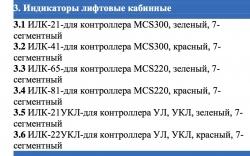ИЛК-83 Индикатор лифтовый кабинный