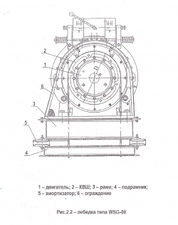 лебёдка wsg-s1.2-ce15/4l1-df.