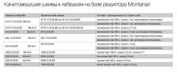 550х4х12 0621К.12.22.00.001 Montanari (КМЗ)