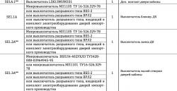 l5 k13 mep121