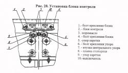 Блок контактный ДШ КМЗ