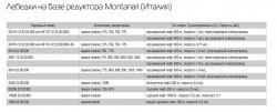 редуктор montanari-м83 (1/37)