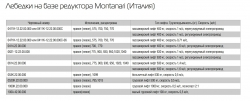 лебёдка 0411к-12.22.00.000 montanari м-73, -400кг. 1 м/с (кмз-италия)  паспорт